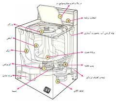 لوازم یدکی ماشین لباسشویی اراک